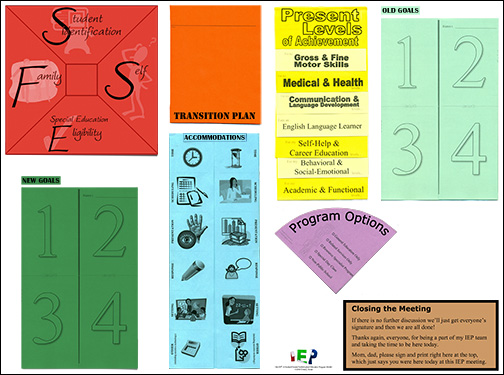 The Foldable IEP graphic organizers